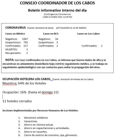Boletín informativo Interno del día (Contingencia Coronavirus) 23 Marzo