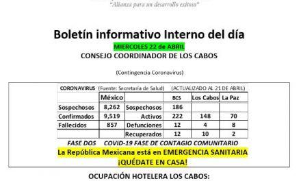 Boletín informativo Interno del día MIÉRCOLES 22 de ABRIL    (Contingencia Coronavirus)