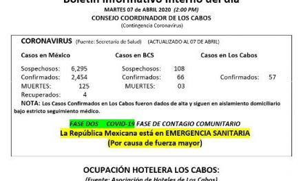 Boletín informativo Interno del día  LUNES 07 de ABRIL 2020  (Contingencia Coronavirus)