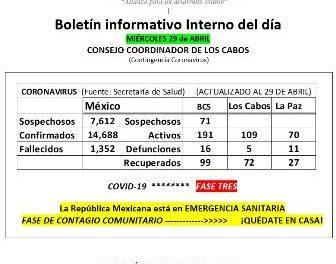 Boletín informativo Interno del día MIÉRCOLES 29 de ABRIL (Contingencia Coronavirus)