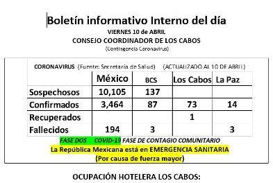Boletín informativo Interno del día VIERNES 10 de ABRIL (Contingencia Coronavirus)