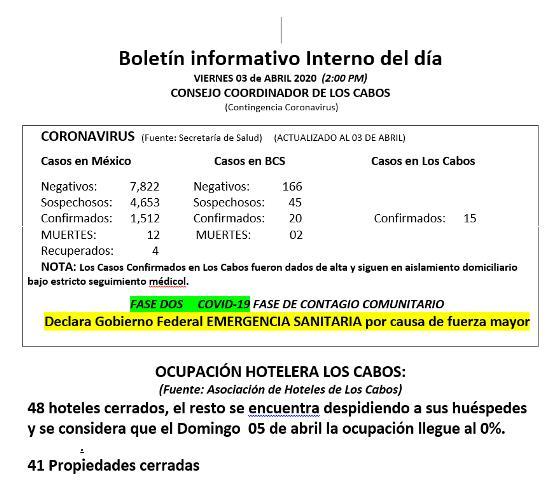 Boletín informativo Interno del día VIERNES 03 de ABRIL 2020   (Contingencia Coronavirus)