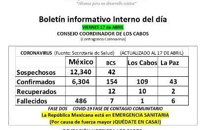 Boletín informativo Interno del día VIERNES 17 de ABRIL  (Contingencia Coronavirus)