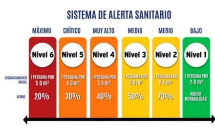 Alerta Sanitaria constará de 6 niveles en BCS…